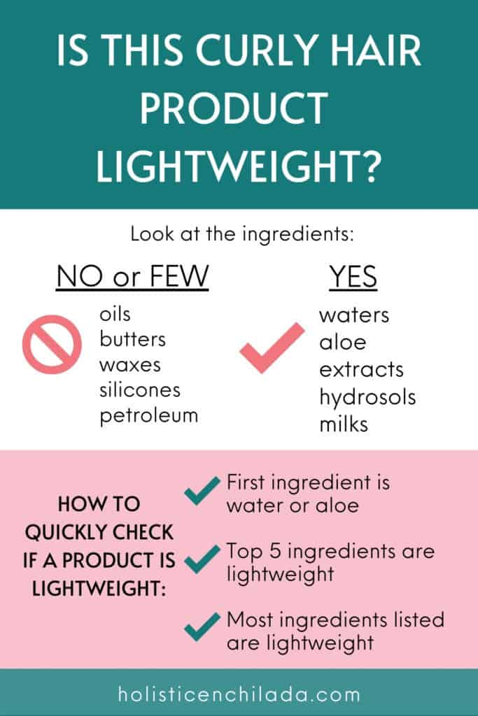 how to tell if a product is lightweight