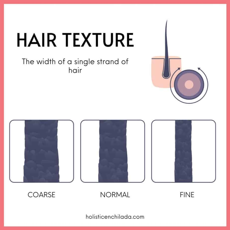 hair texture chart with fine normal and coarse hair